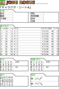 http://jongrogue.osdn.jp/images/JongRogue/rule/JongRogue-EZ/l/l11-char-A.png