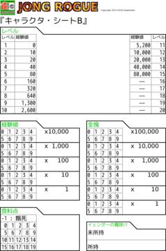 http://jongrogue.osdn.jp/images/JongRogue/rule/JongRogue-EZ/l/l12-char-B.png