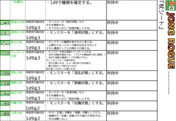 http://jongrogue.osdn.jp/images/JongRogue/rule/l/m32-wand.png